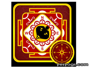 Vastu Consultation for Home Flat